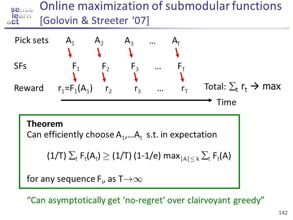 Online maximization of submodular functions [Golovin & Streeter '07]